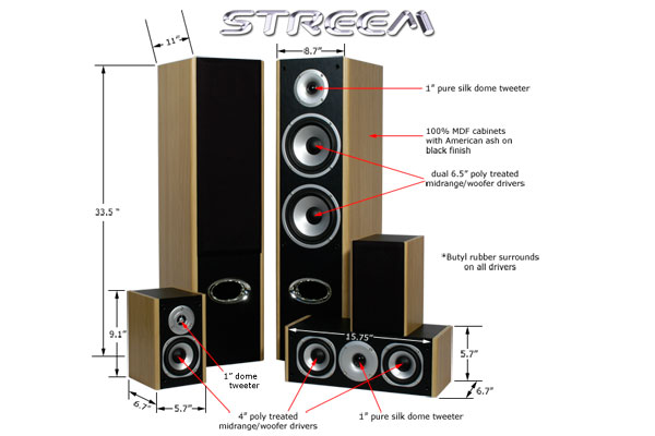 Streem HT-335 details and dimensions